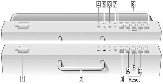BOSCH SRV 33A13, SRV 43A23, SRV 43M13 EU, SRV 43M23 EU, SRV 43M53 EU, SRV 43M63 EU - 1